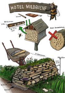 Anleitung Insektenhotel und Trockenmauer